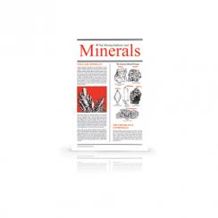 Rocks & Minerals Primer