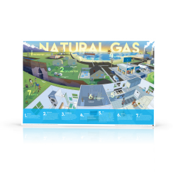 Natural Gas Poster