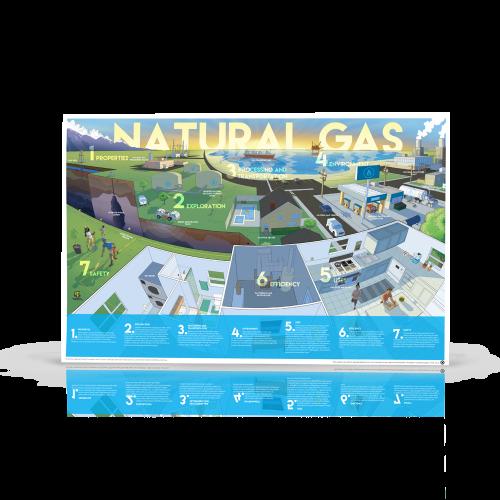 Poster-Mockup-Natural-Gas-2016