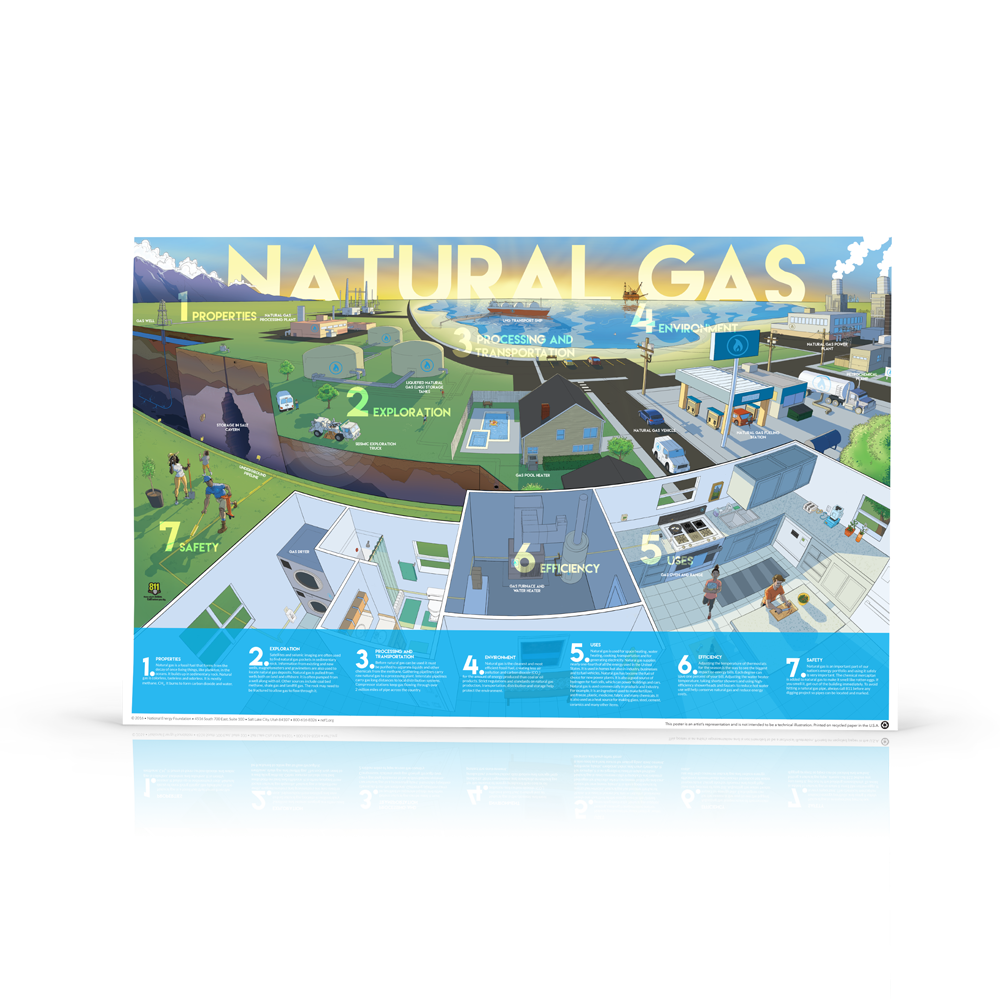 Natural Gas Poster | Energy Posters | NEF Store