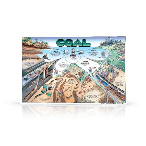 Coal-Poster