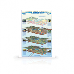 Mining Reclamation Poster