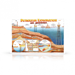 Petroleum Exploration Poster