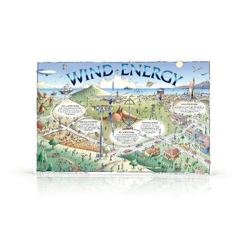 Wind-Poster