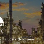 Energy Literacy Survey | Student Data Series: Petroleum Imports - Featured Image