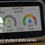 smart meters - National Energy Literacy Survey